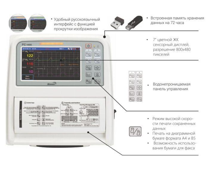 Монитор фетальный FC 1400