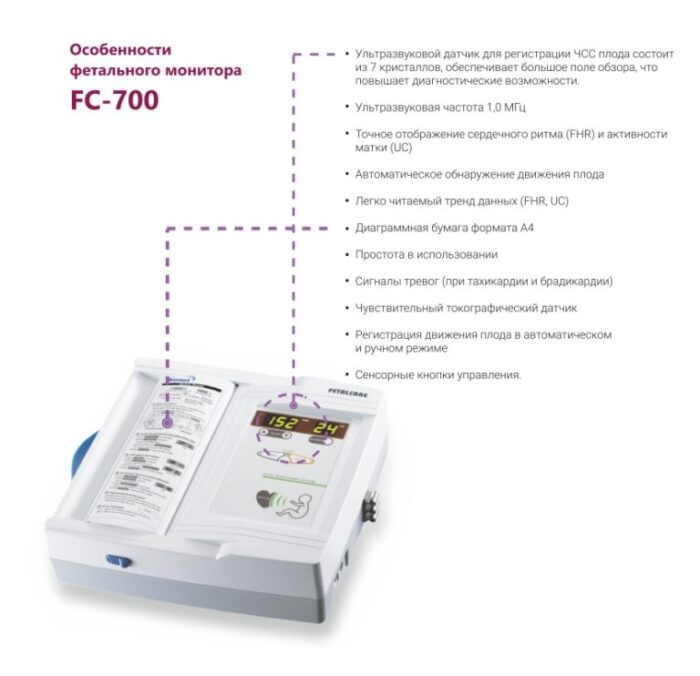 Фетальный монитор FC700